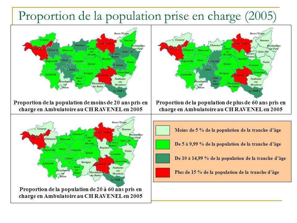 Proportion de la population prise en charge (2005) Proportion de la population de moins de 20 ans pris en charge en Ambulatoire au CH RAVENEL en 2005