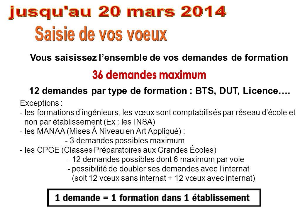 12 demandes par type de formation : BTS, DUT, Licence….