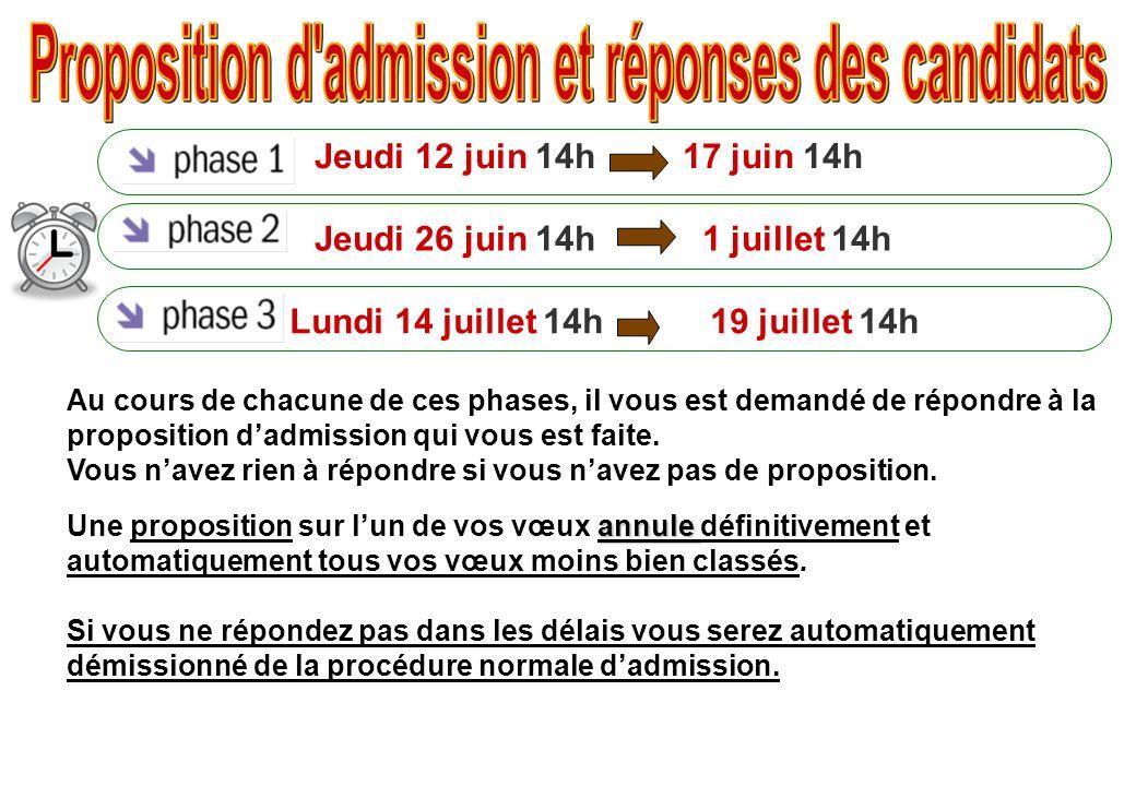 Jeudi 12 juin 14h 17 juin 14h Jeudi 26 juin 14h 1 juillet 14h Lundi 14 juillet 14h 19 juillet 14h Au cours de chacune de ces phases, il vous est demandé de répondre à la proposition d'admission qui vous est faite.