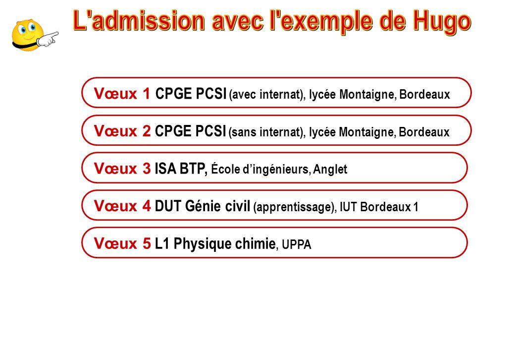 Vœux 1 CPGE PCSI (avec internat), lycée Montaigne, Bordeaux Vœux 3 ISA BTP, École d'ingénieurs, Anglet Vœux 4 DUT Génie civil (apprentissage), IUT Bor