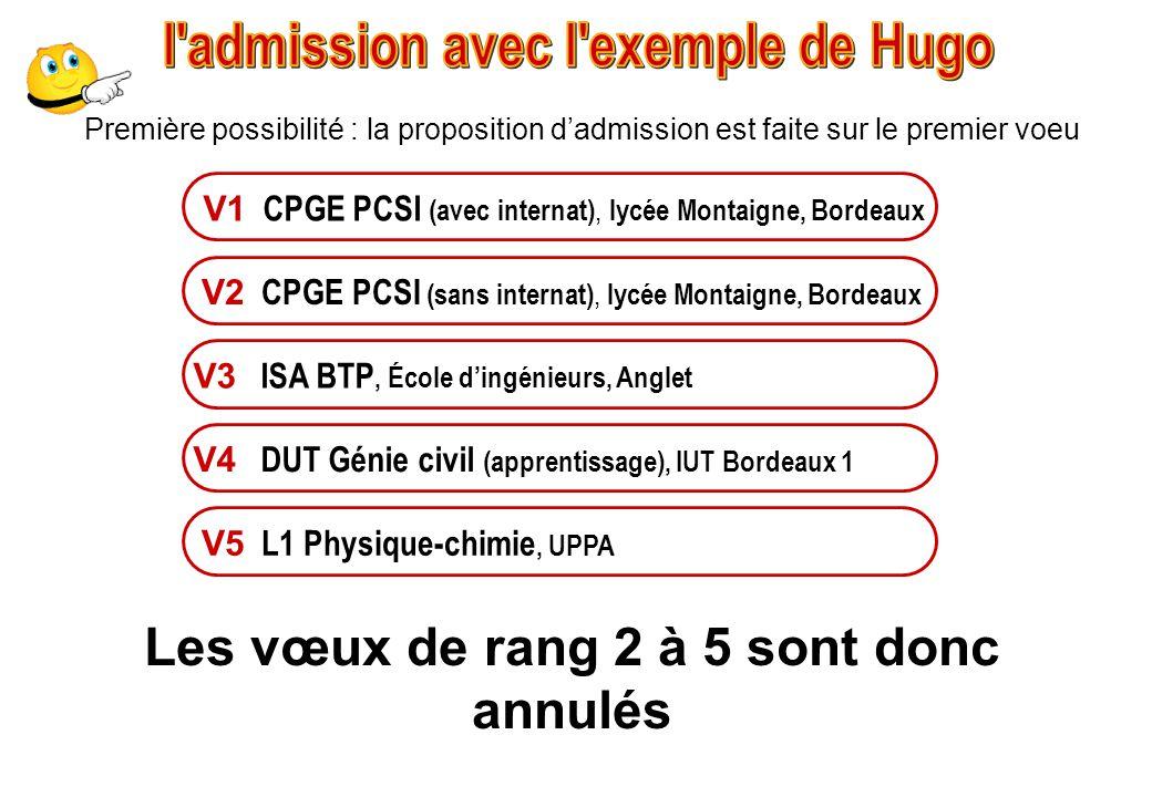 V1 CPGE PCSI (avec internat), lycée Montaigne, Bordeaux V3 ISA BTP, École d'ingénieurs, Anglet V4 DUT Génie civil (apprentissage), IUT Bordeaux 1 V2 CPGE PCSI (sans internat), lycée Montaigne, Bordeaux V5 L1 Physique-chimie, UPPA Première possibilité : la proposition d'admission est faite sur le premier voeu Les vœux de rang 2 à 5 sont donc annulés