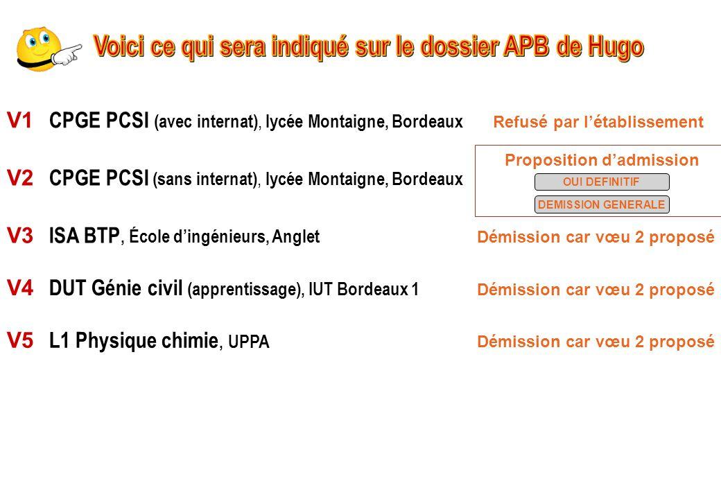 V1 CPGE PCSI (avec internat), lycée Montaigne, Bordeaux V3 ISA BTP, École d'ingénieurs, Anglet V4 DUT Génie civil (apprentissage), IUT Bordeaux 1 V2 C