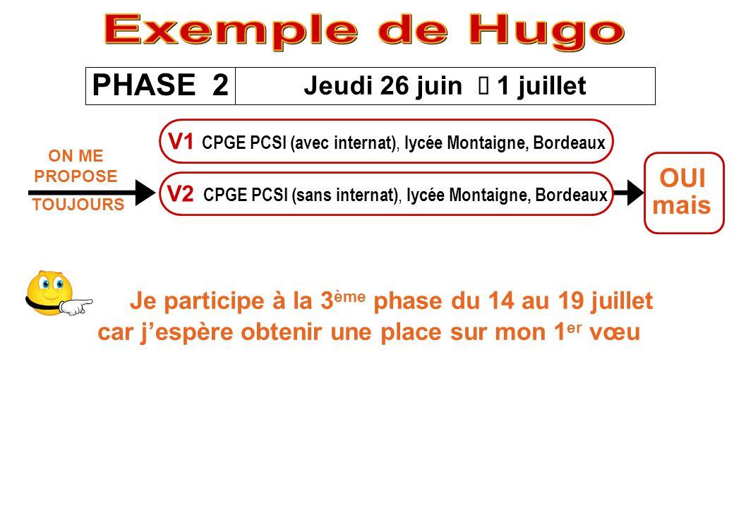 Je participe à la 3 ème phase du 14 au 19 juillet car j'espère obtenir une place sur mon 1 er vœu OUI mais V1 CPGE PCSI (avec internat), lycée Montaig