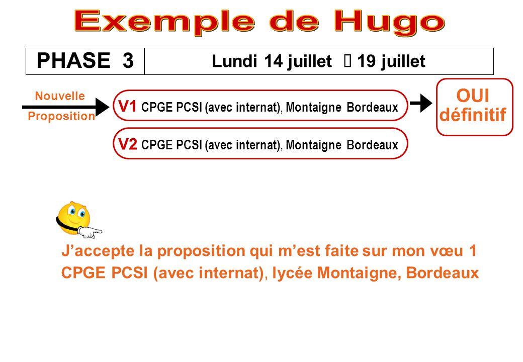 Nouvelle Proposition OUI définitif V1 CPGE PCSI (avec internat), Montaigne Bordeaux V2 CPGE PCSI (avec internat), Montaigne Bordeaux Lundi 14 juillet