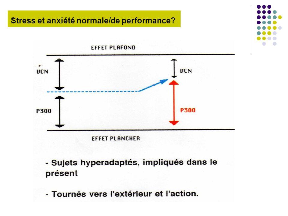 Stress et anxiété normale/de performance?