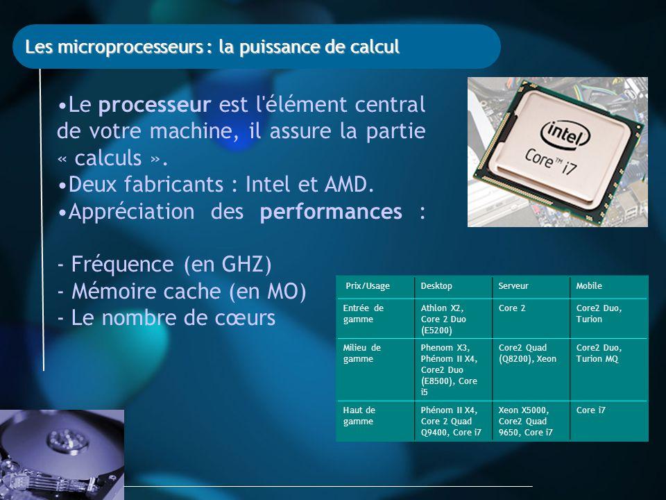 Les microprocesseurs : la puissance de calcul Le processeur est l élément central de votre machine, il assure la partie « calculs ».