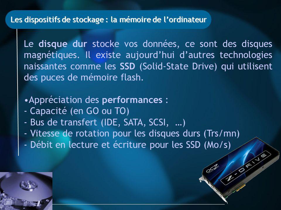 Les dispositifs de stockage : la mémoire de l'ordinateur Le disque dur stocke vos données, ce sont des disques magnétiques.