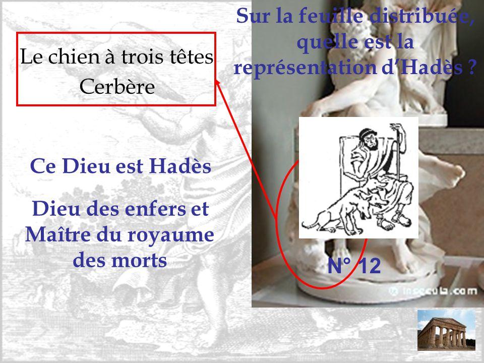 Le chien à trois têtes Cerbère Ce Dieu est Hadès Dieu des enfers et Maître du royaume des morts Sur la feuille distribuée, quelle est la représentatio