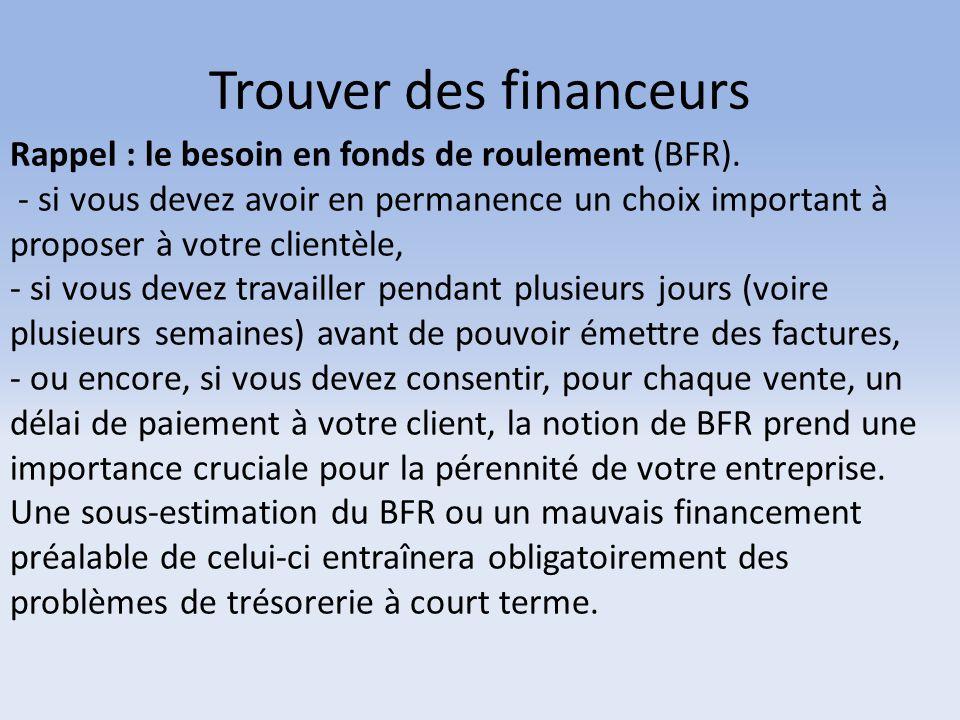 Trouver des financeurs Rappel : le besoin en fonds de roulement (BFR). - si vous devez avoir en permanence un choix important à proposer à votre clien