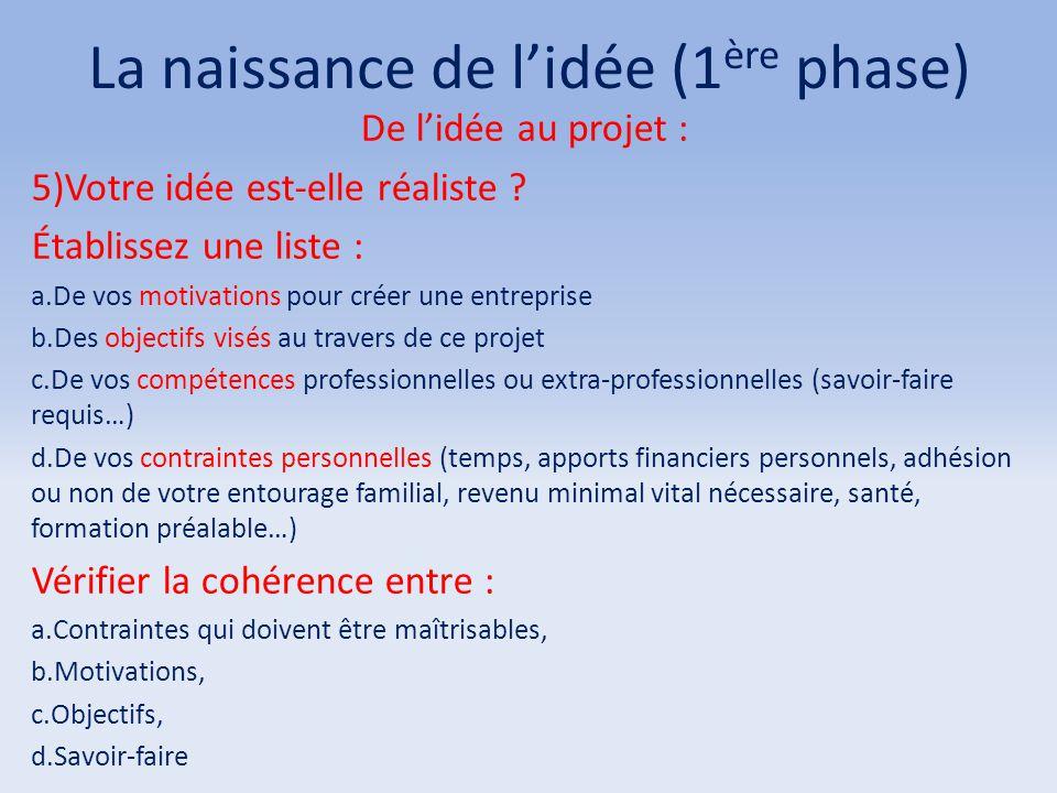 La naissance de l'idée (1 ère phase) De l'idée au projet : 5)Votre idée est-elle réaliste ? Établissez une liste : a.De vos motivations pour créer une