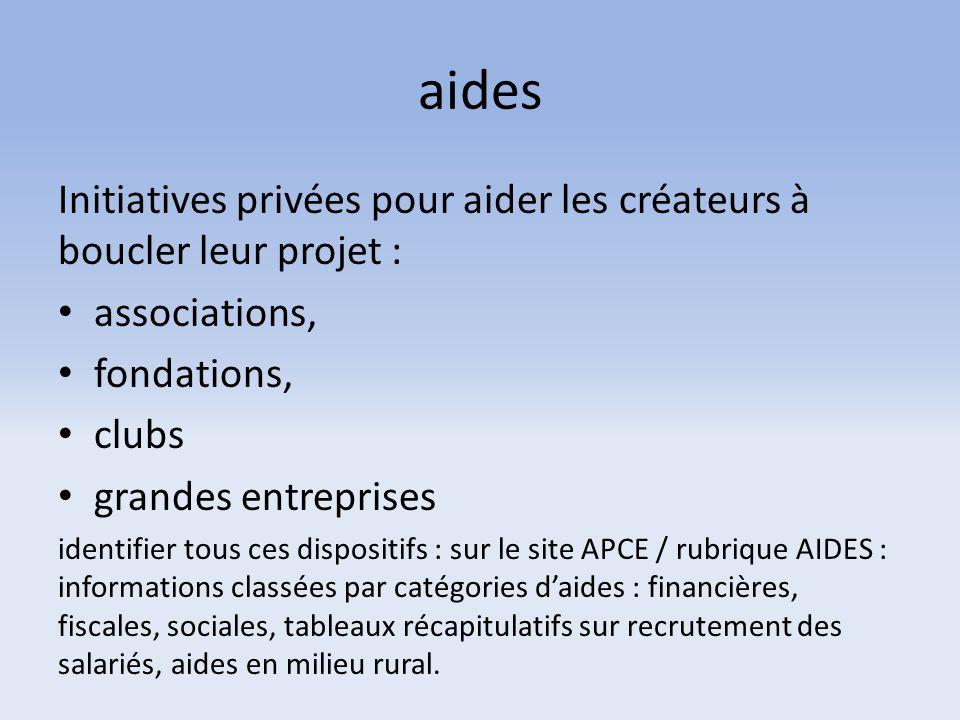 aides Initiatives privées pour aider les créateurs à boucler leur projet : associations, fondations, clubs grandes entreprises identifier tous ces dis