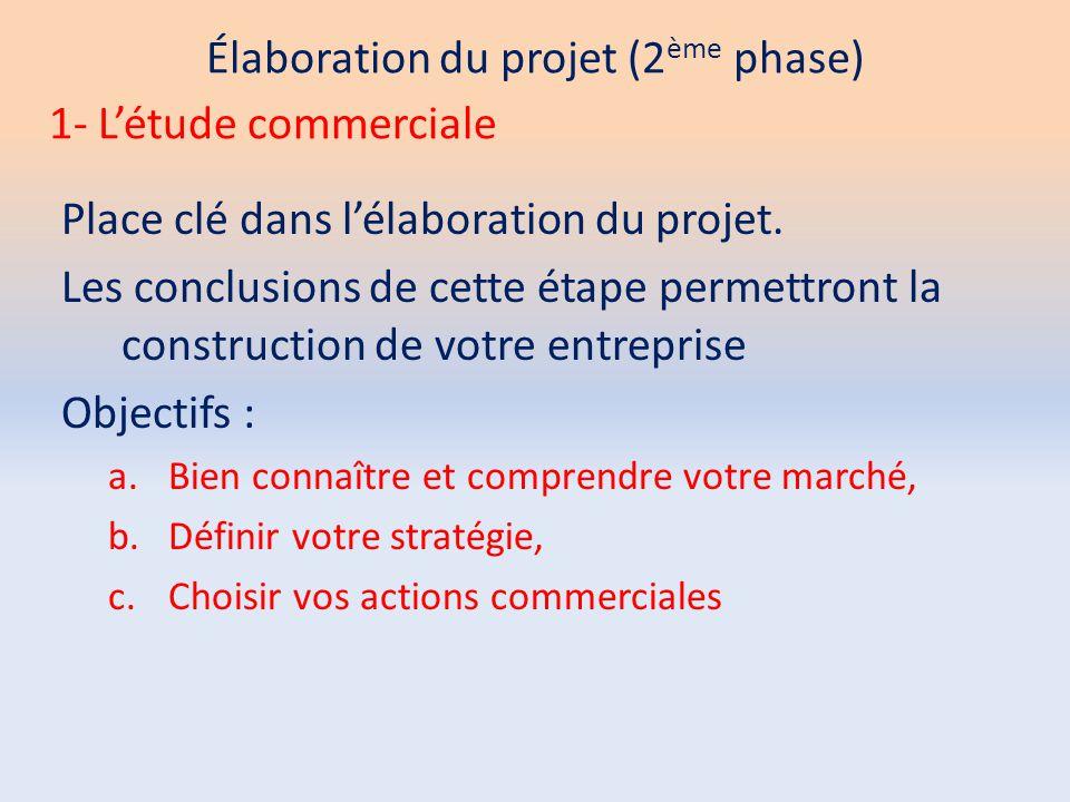Élaboration du projet (2 ème phase) Place clé dans l'élaboration du projet. Les conclusions de cette étape permettront la construction de votre entrep