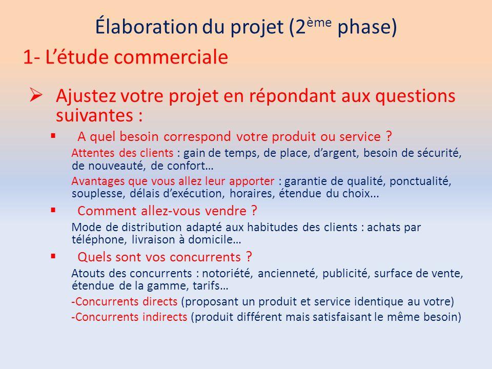 Élaboration du projet (2 ème phase)  Ajustez votre projet en répondant aux questions suivantes :  A quel besoin correspond votre produit ou service