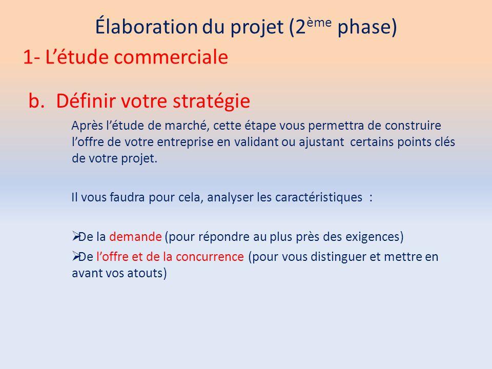 Élaboration du projet (2 ème phase) b.Définir votre stratégie Après l'étude de marché, cette étape vous permettra de construire l'offre de votre entre