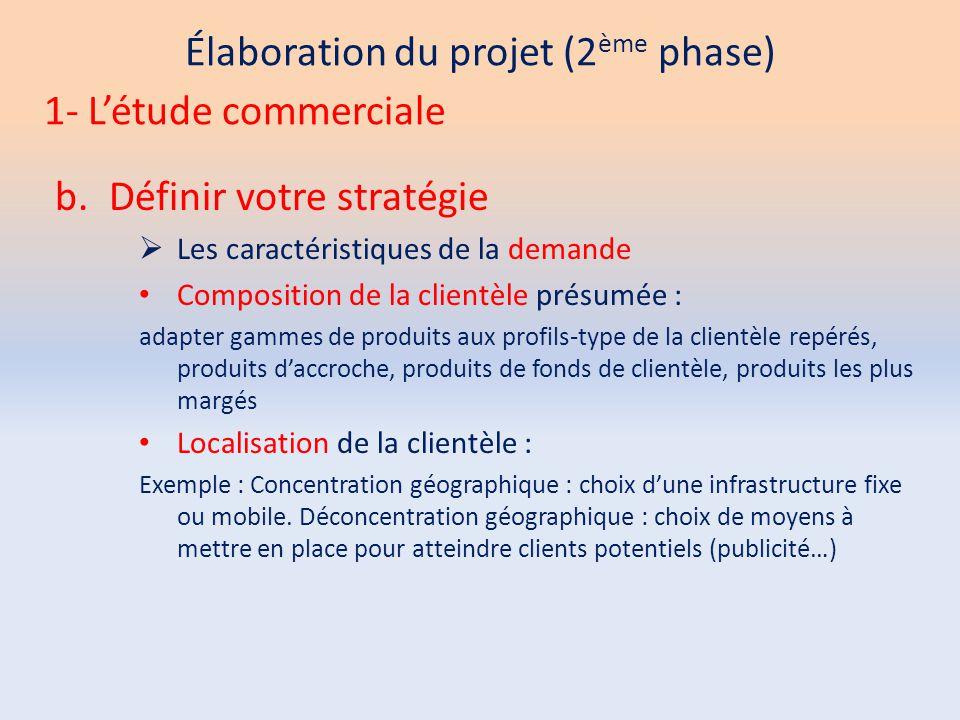 Élaboration du projet (2 ème phase) b.Définir votre stratégie  Les caractéristiques de la demande Composition de la clientèle présumée : adapter gamm
