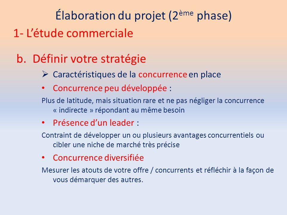 Élaboration du projet (2 ème phase) b.Définir votre stratégie  Caractéristiques de la concurrence en place Concurrence peu développée : Plus de latit