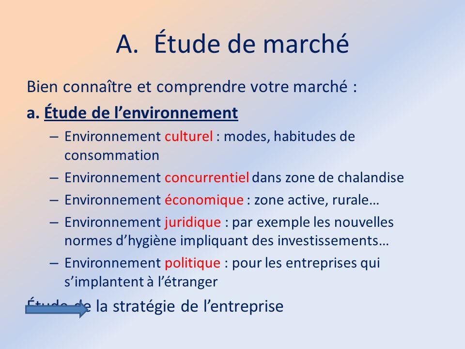 A.Étude de marché Bien connaître et comprendre votre marché : a.Étude de l'environnement – Environnement culturel : modes, habitudes de consommation –
