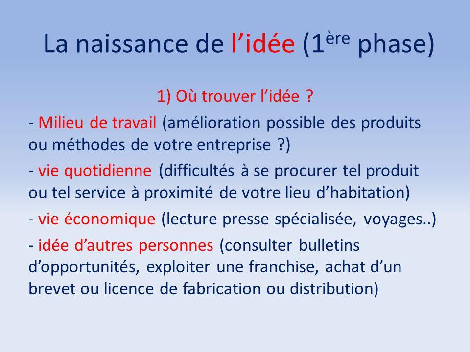 La naissance de l'idée (1 ère phase) 1) Où trouver l'idée ? - Milieu de travail (amélioration possible des produits ou méthodes de votre entreprise ?)