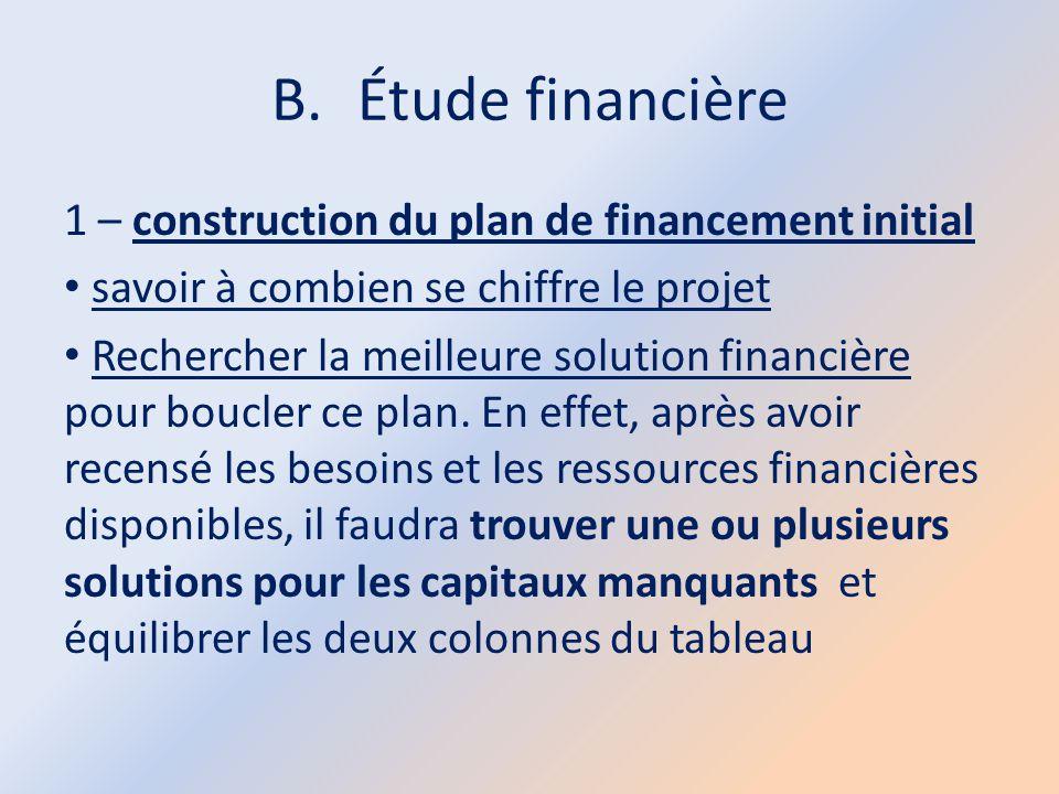 B.Étude financière 1 – construction du plan de financement initial savoir à combien se chiffre le projet Rechercher la meilleure solution financière p