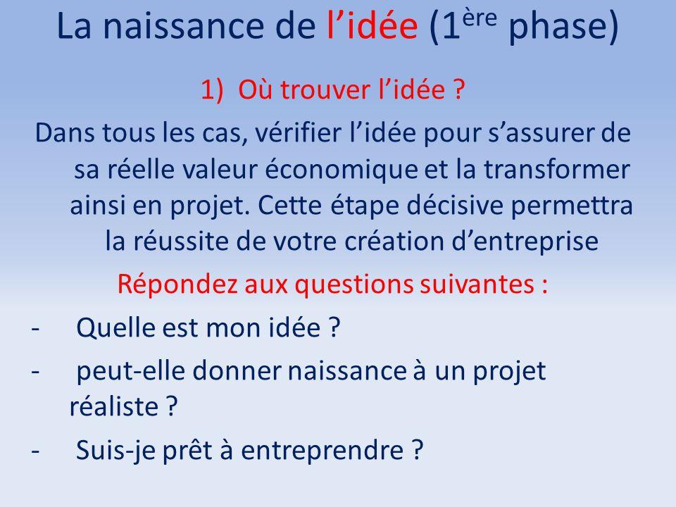 La naissance de l'idée (1 ère phase) 1)Où trouver l'idée ? Dans tous les cas, vérifier l'idée pour s'assurer de sa réelle valeur économique et la tran