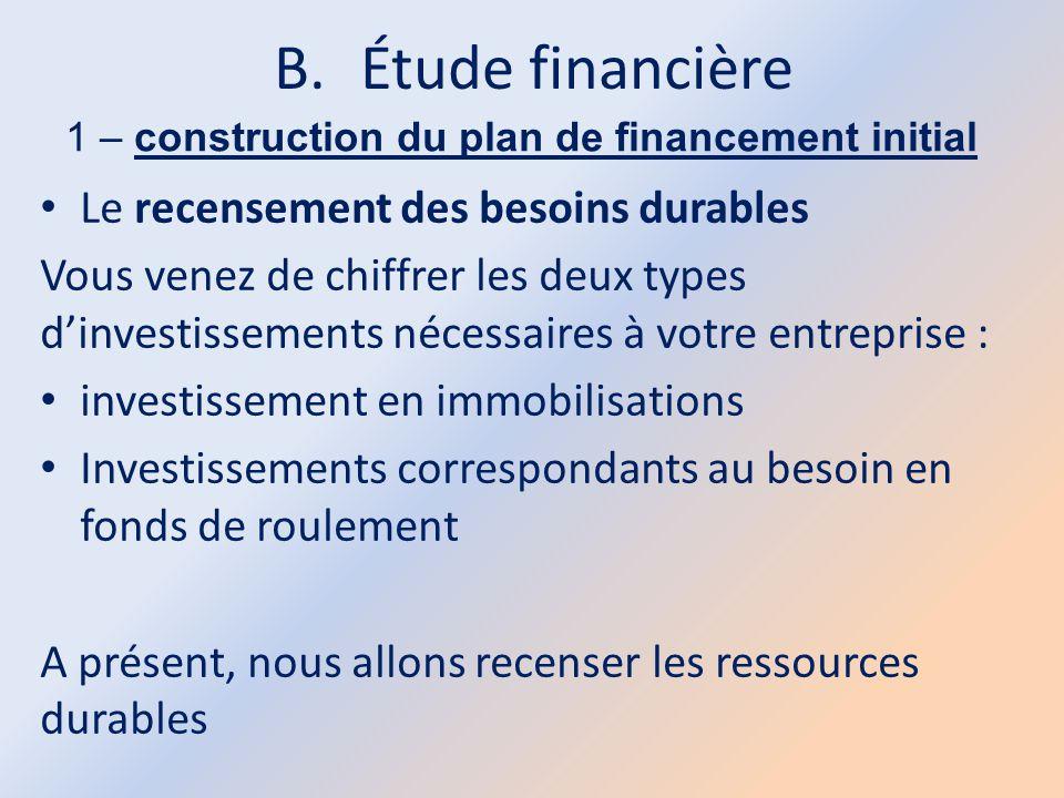 B.Étude financière 1 – construction du plan de financement initial Le recensement des besoins durables Vous venez de chiffrer les deux types d'investi
