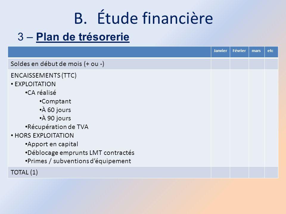 B.Étude financière 3 – Plan de trésorerie JanvierFévriermarsetc Soldes en début de mois (+ ou -) ENCAISSEMENTS (TTC) EXPLOITATION CA réalisé Comptant