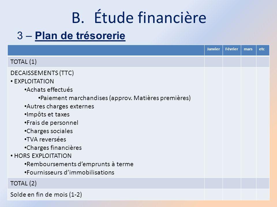 B.Étude financière 3 – Plan de trésorerie JanvierFévriermarsetc TOTAL (1) DECAISSEMENTS (TTC) EXPLOITATION Achats effectués Paiement marchandises (app
