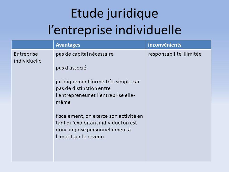 Etude juridique l'entreprise individuelle Avantagesinconvénients Entreprise individuelle pas de capital nécessaire pas d'associé juridiquement forme t