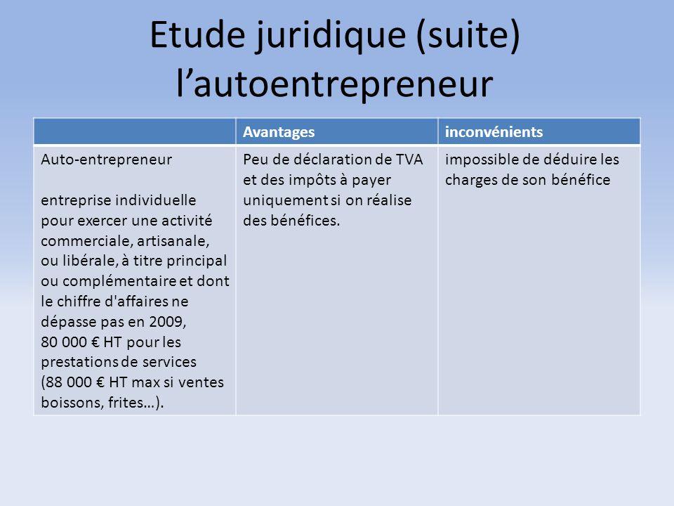 Etude juridique (suite) l'autoentrepreneur Avantagesinconvénients Auto-entrepreneur entreprise individuelle pour exercer une activité commerciale, art