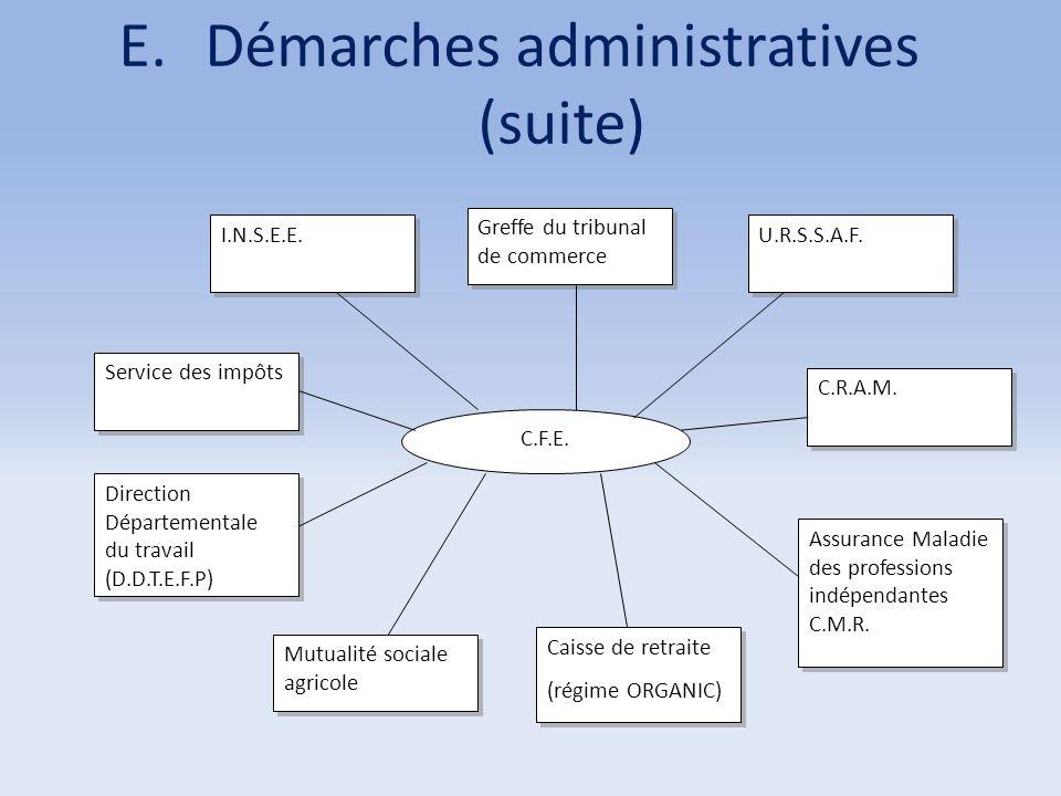 E.Démarches administratives (suite) C.F.E. Greffe du tribunal de commerce U.R.S.S.A.F. C.R.A.M. Assurance Maladie des professions indépendantes C.M.R.