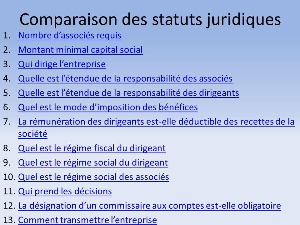 Comparaison des statuts juridiques 1.Nombre d'associés requisNombre d'associés requis 2.Montant minimal capital socialMontant minimal capital social 3