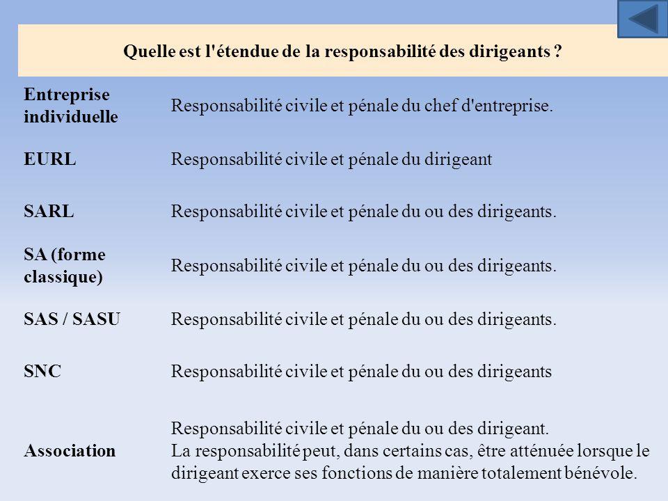 Quelle est l'étendue de la responsabilité des dirigeants ? Entreprise individuelle Responsabilité civile et pénale du chef d'entreprise. EURLResponsab
