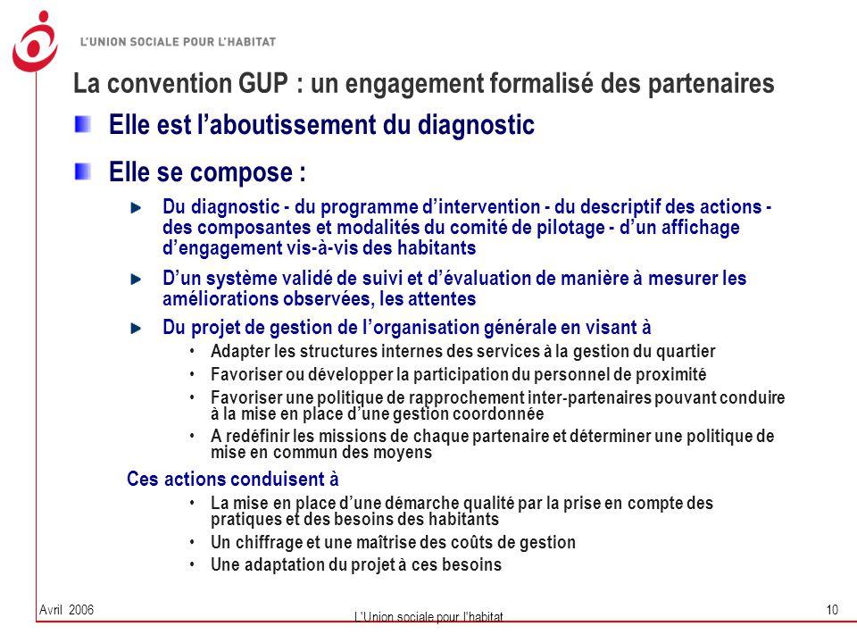 Avril 2006 L'Union sociale pour l'habitat 10 La convention GUP : un engagement formalisé des partenaires Elle est l'aboutissement du diagnostic Elle s