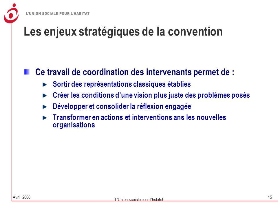 Avril 2006 L'Union sociale pour l'habitat 15 Les enjeux stratégiques de la convention Ce travail de coordination des intervenants permet de : Sortir d