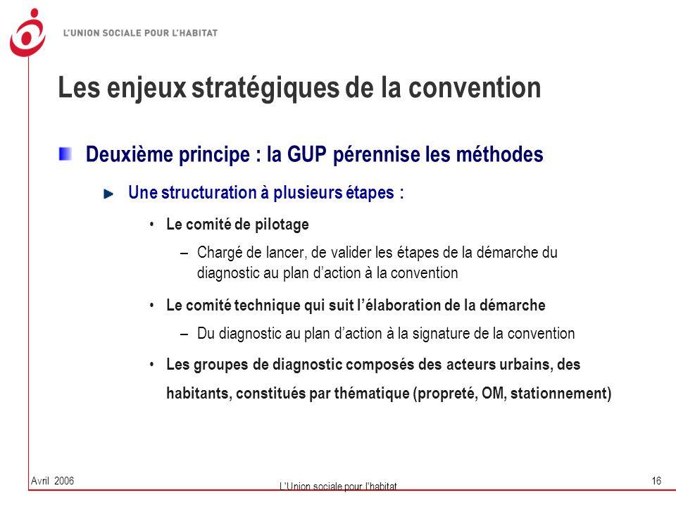 Avril 2006 L'Union sociale pour l'habitat 16 Les enjeux stratégiques de la convention Deuxième principe : la GUP pérennise les méthodes Une structurat