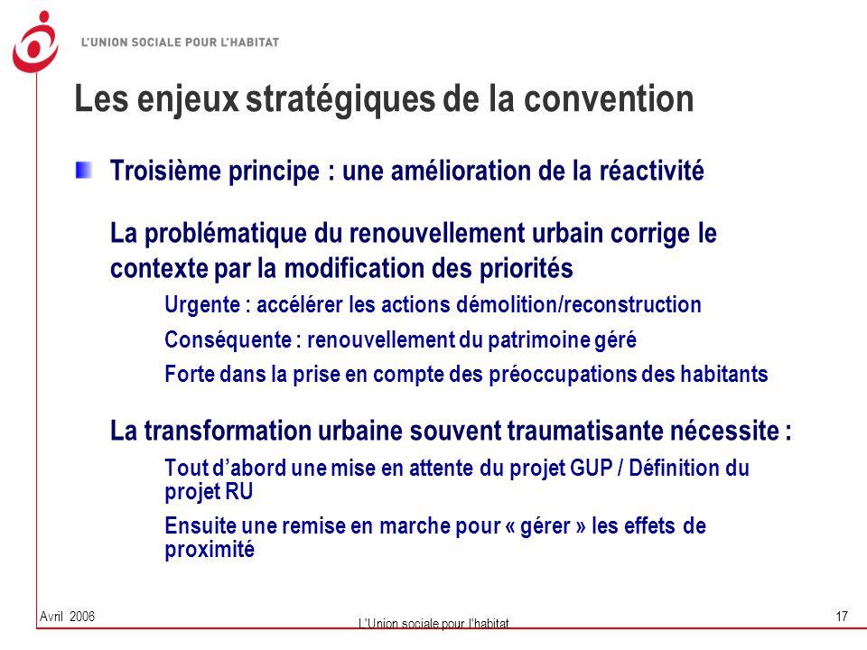 Avril 2006 L'Union sociale pour l'habitat 17 Les enjeux stratégiques de la convention Troisième principe : une amélioration de la réactivité La problé