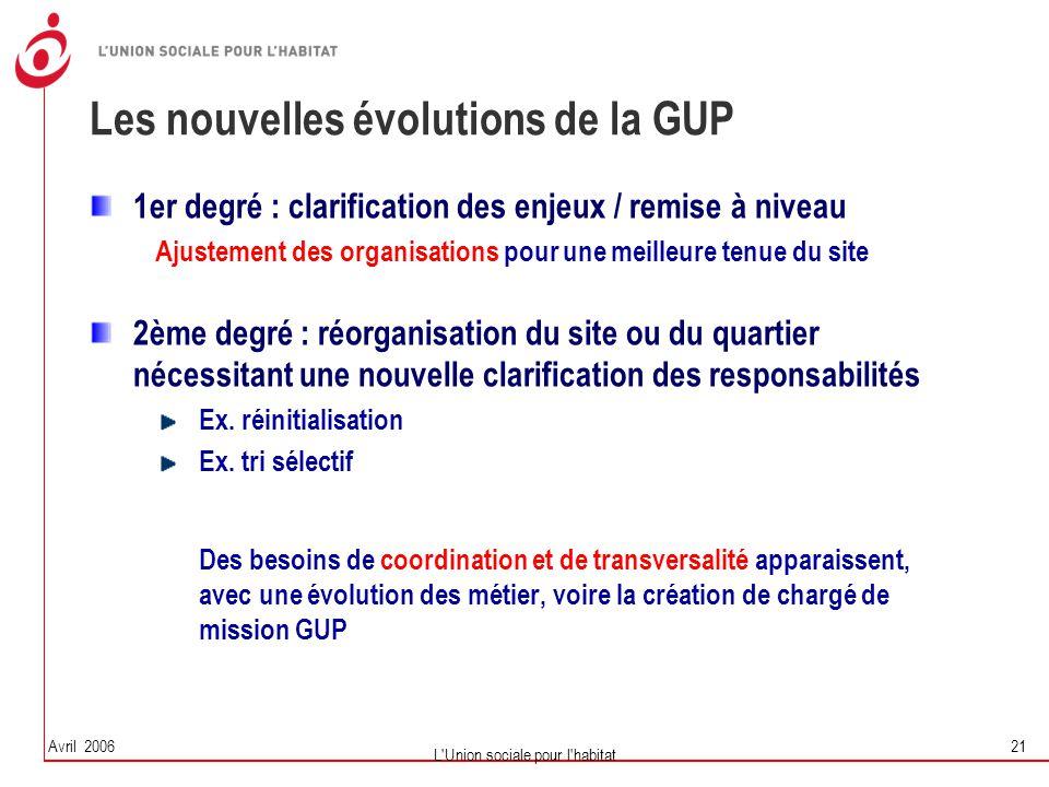 Avril 2006 L'Union sociale pour l'habitat 21 Les nouvelles évolutions de la GUP 1er degré : clarification des enjeux / remise à niveau Ajustement des