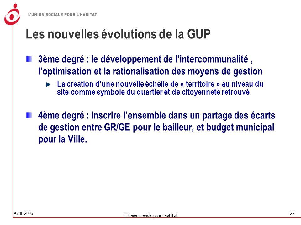Avril 2006 L'Union sociale pour l'habitat 22 Les nouvelles évolutions de la GUP 3ème degré : le développement de l'intercommunalité, l'optimisation et