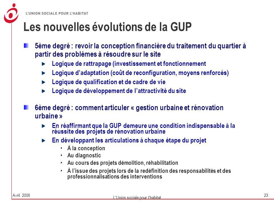 Avril 2006 L'Union sociale pour l'habitat 23 Les nouvelles évolutions de la GUP 5ème degré : revoir la conception financière du traitement du quartier