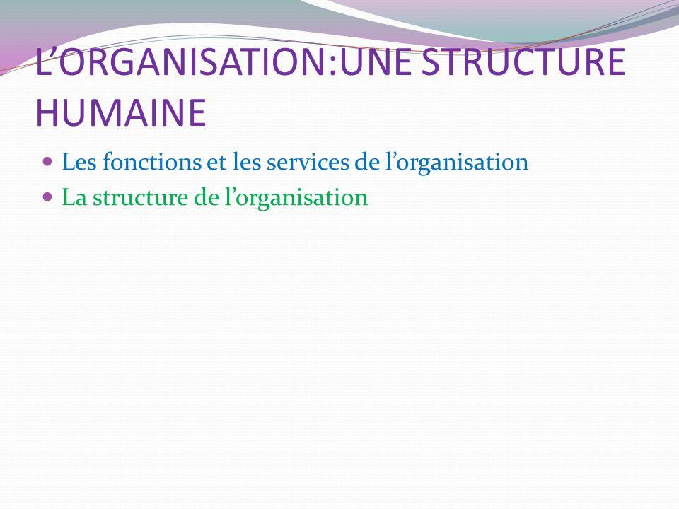 L'ORGANISATION DES ACTIVITES ADMINISTRATIVES Les finalités de l'activité administrative Le traitement des opérations administratives Les procédures et leur et leur représentations