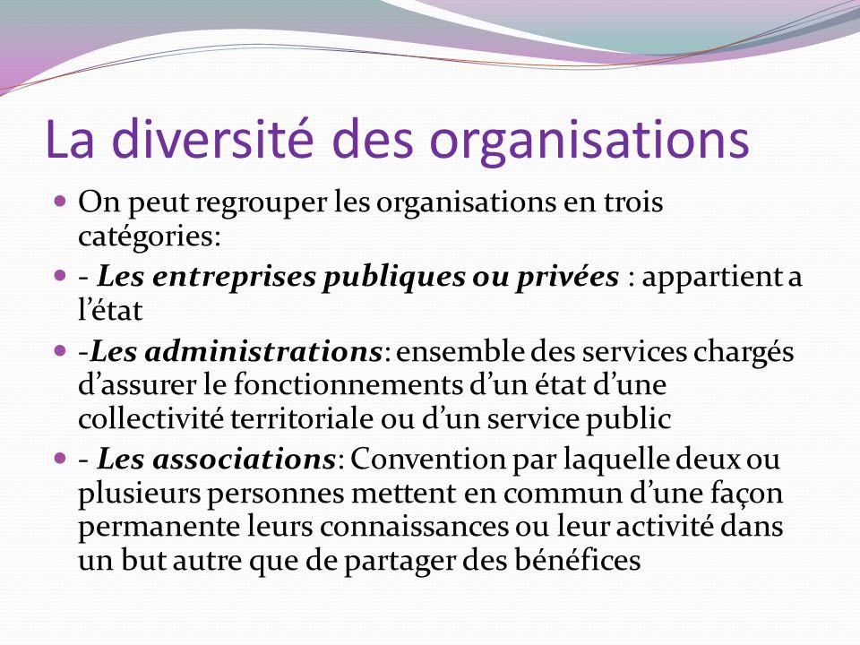 La diversité des organisations On peut regrouper les organisations en trois catégories: - Les entreprises publiques ou privées : appartient a l'état -Les administrations: ensemble des services chargés d'assurer le fonctionnements d'un état d'une collectivité territoriale ou d'un service public - Les associations: Convention par laquelle deux ou plusieurs personnes mettent en commun d'une façon permanente leurs connaissances ou leur activité dans un but autre que de partager des bénéfices