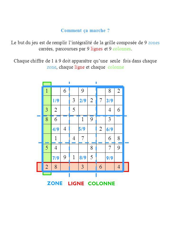 ZONE Comment ça marche ? Le but du jeu est de remplir l'intégralité de la grille composée de 9 zones carrées, parcourues par 9 lignes et 9 colonnes. C