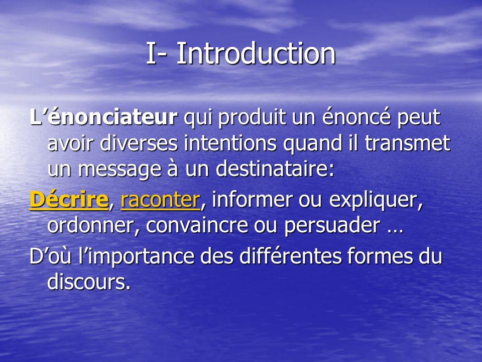 I- Introduction L'énonciateur qui produit un énoncé peut avoir diverses intentions quand il transmet un message à un destinataire: DécrireDécrire, rac
