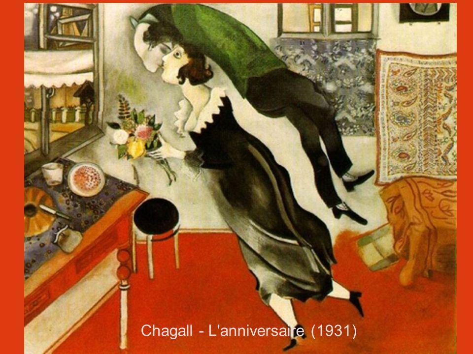 Chagall - L'anniversaire (1931)