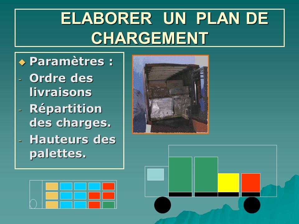ELABORER UN PLAN DE CHARGEMENT  Paramètres : - Ordre des livraisons - Répartition des charges.