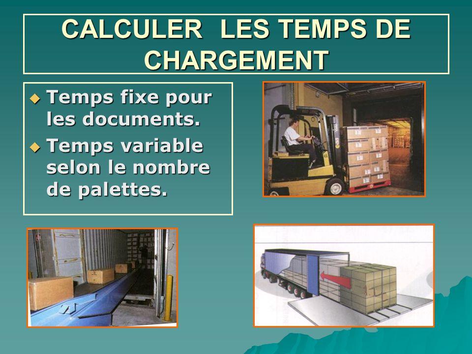CALCULER LES TEMPS DE CHARGEMENT  Temps fixe pour les documents.