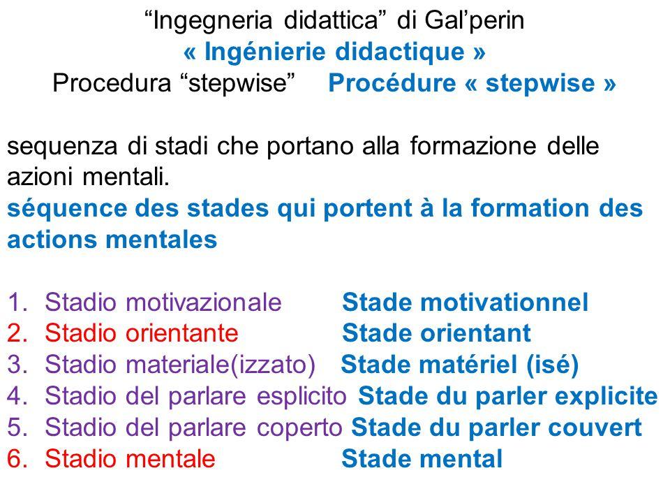 Ingegneria didattica di Gal'perin « Ingénierie didactique » Procedura stepwise Procédure « stepwise » sequenza di stadi che portano alla formazione delle azioni mentali.