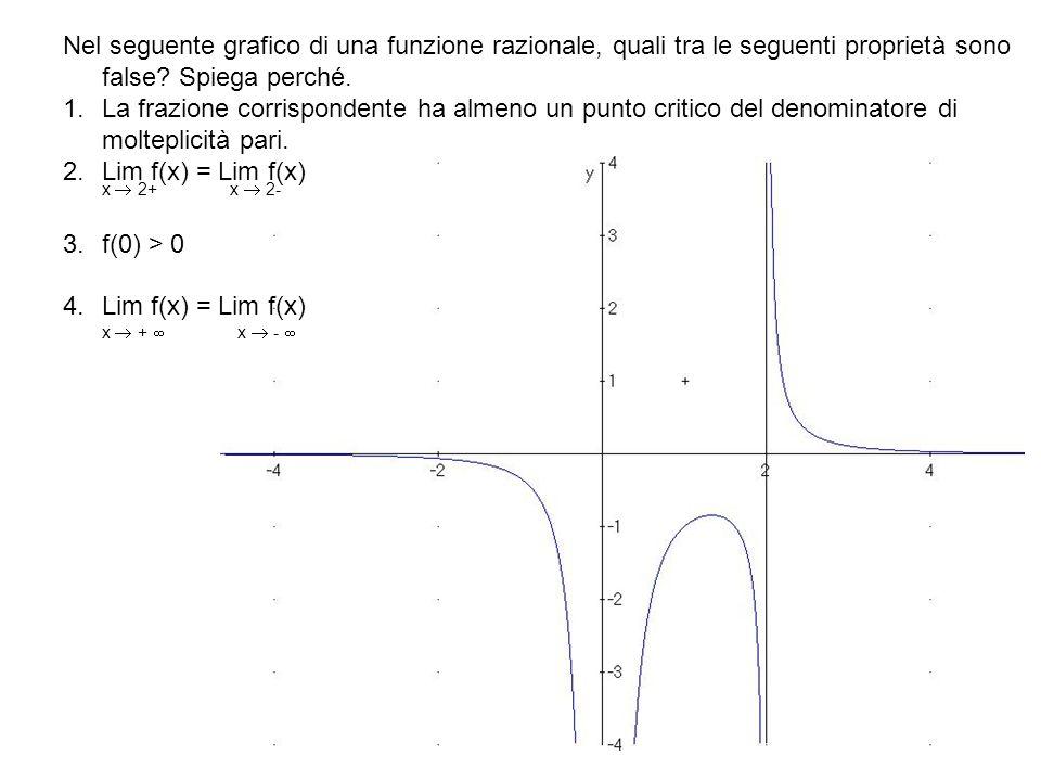Nel seguente grafico di una funzione razionale, quali tra le seguenti proprietà sono false.