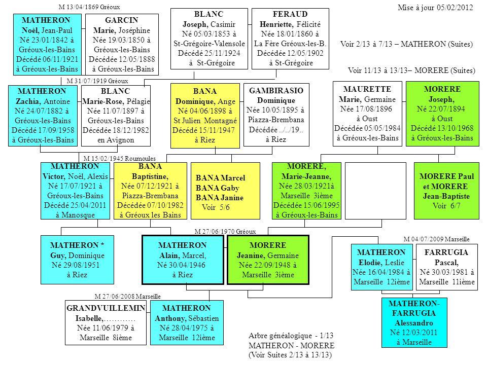 Arbre généalogique 2/13 MATHERON (Suite) MATHERON Noel, Jean-Paul Né 23/01/1842 à Gréoux-les-Bains Décédé 06/11/1921 à Gréoux les Bains GARCIN Marie, Josephine Née 19/03/1850 à Gréoux les Bains Décédée 12/05/1888 à Gréoux les Bains MATHERON Jean-Paul, ……..