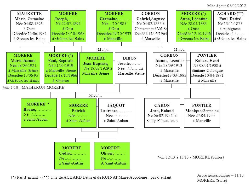 MAURETTE Marie, Germaine Née 04/08/1896 à Oust Décédée 15/06/1984 à Gréoux les Bains MORERE Joseph,………. Né 22/07/1894 à Oust Décédé 13/10/1968 à Gréou